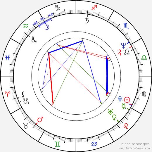Maddalena Calia astro natal birth chart, Maddalena Calia horoscope, astrology