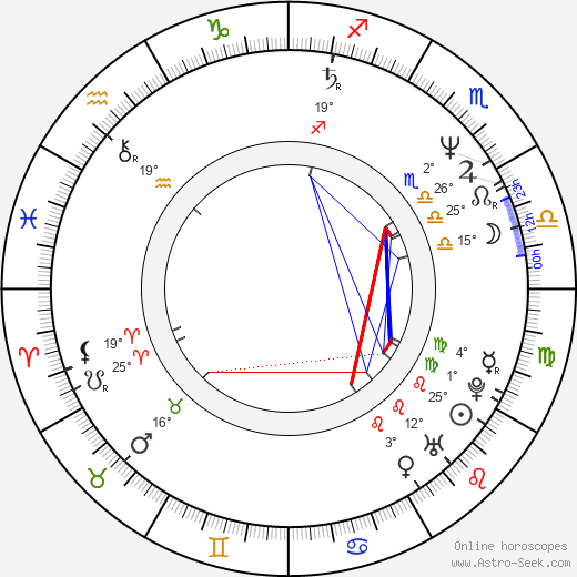 Madeleine Stowe birth chart, biography, wikipedia 2017, 2018