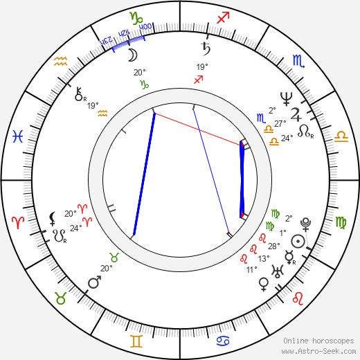 Michael Genet birth chart, biography, wikipedia 2020, 2021