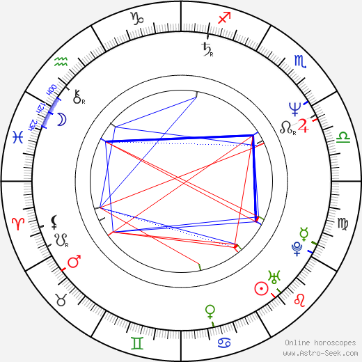 Michael Penn astro natal birth chart, Michael Penn horoscope, astrology