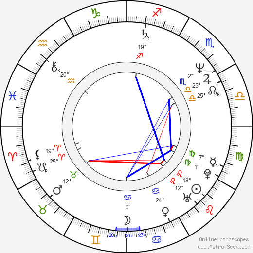 Nina Grosse birth chart, biography, wikipedia 2019, 2020