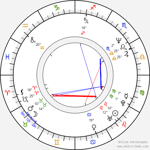 Shannon Cochran birth chart, biography, wikipedia 2019, 2020