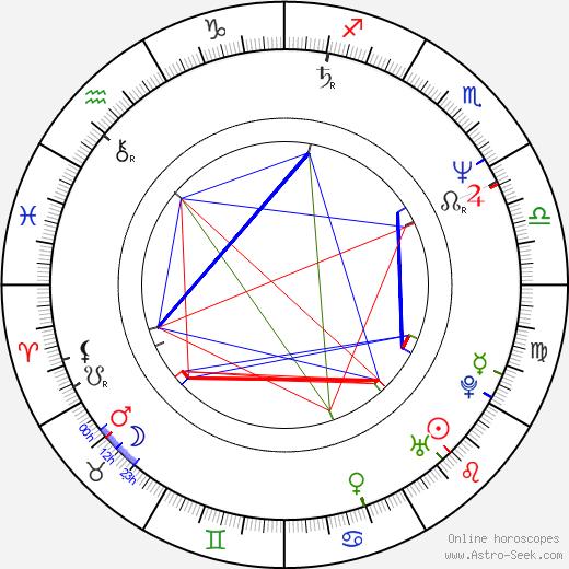Shannon Cochran tema natale, oroscopo, Shannon Cochran oroscopi gratuiti, astrologia