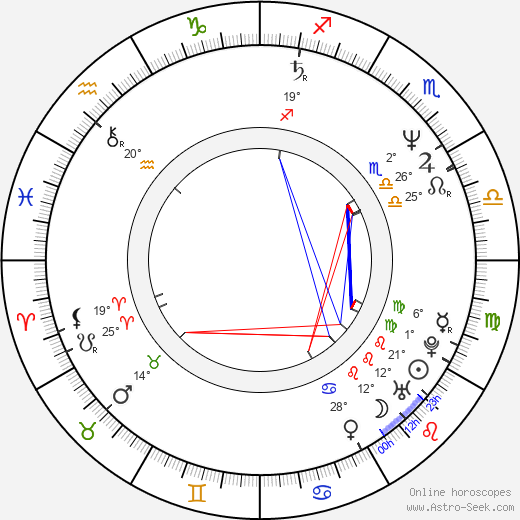 Steve Fox birth chart, biography, wikipedia 2020, 2021
