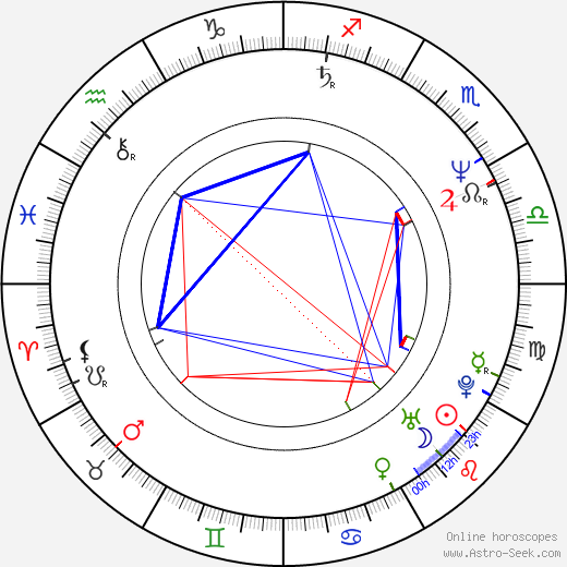 Steve Fox birth chart, Steve Fox astro natal horoscope, astrology