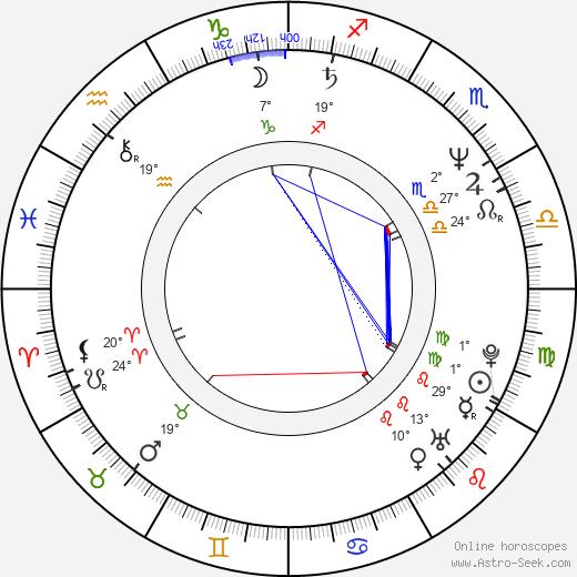 Steve Guttenberg birth chart, biography, wikipedia 2017, 2018