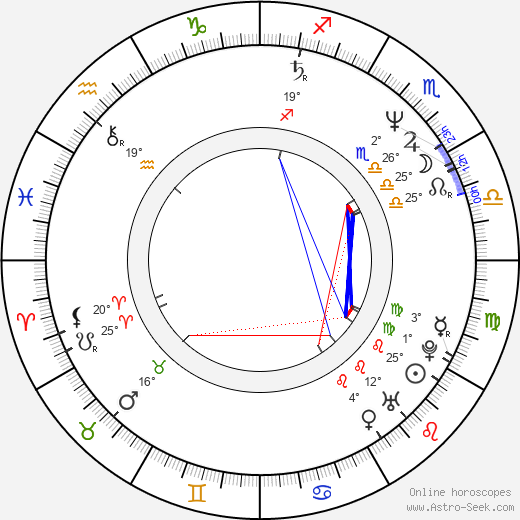 Vitaliy Vorobyov birth chart, biography, wikipedia 2017, 2018