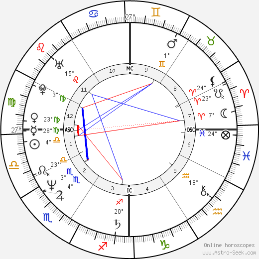 Aldo Baglia birth chart, biography, wikipedia 2019, 2020