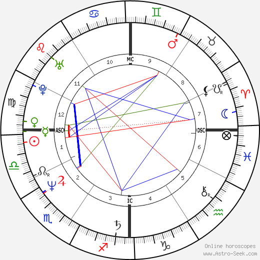 Aldo Baglia birth chart, Aldo Baglia astro natal horoscope, astrology