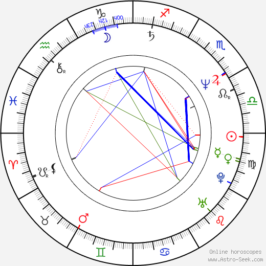 André Hennicke birth chart, André Hennicke astro natal horoscope, astrology