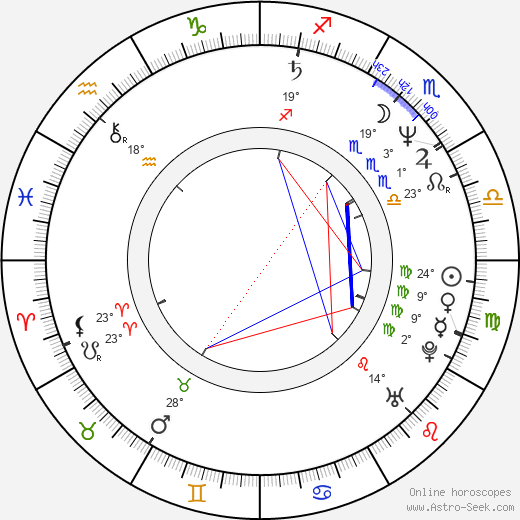 Andrea Eckert birth chart, biography, wikipedia 2019, 2020