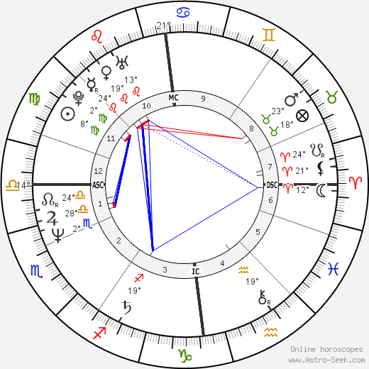 Armi Aavikko birth chart, biography, wikipedia 2020, 2021