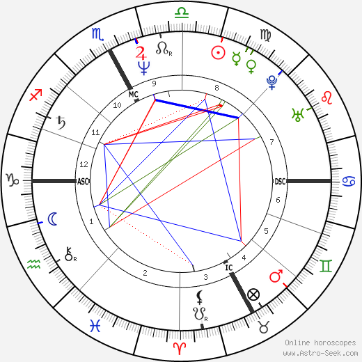 Catherine Deyglun tema natale, oroscopo, Catherine Deyglun oroscopi gratuiti, astrologia