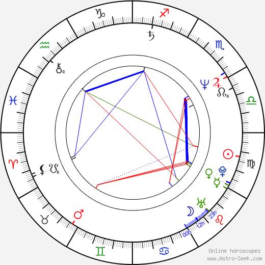 Chris Columbus tema natale, oroscopo, Chris Columbus oroscopi gratuiti, astrologia