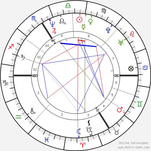 Darie Boutboul день рождения гороскоп, Darie Boutboul Натальная карта онлайн