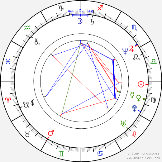 Ghassan Massoud tema natale, oroscopo, Ghassan Massoud oroscopi gratuiti, astrologia