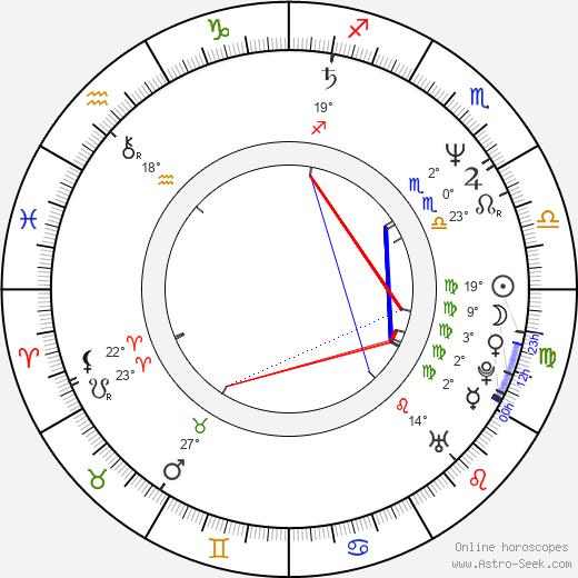 Gregg Edelman birth chart, biography, wikipedia 2020, 2021
