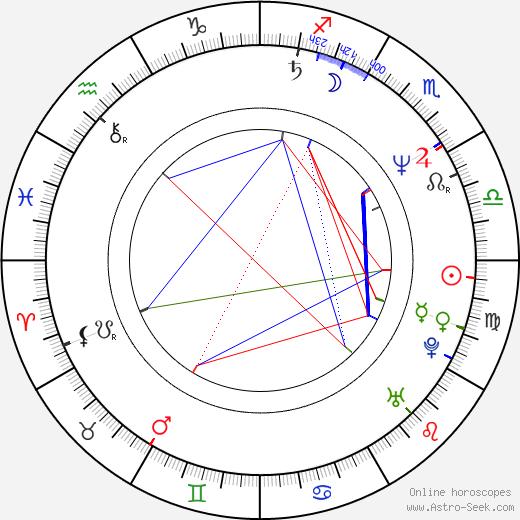 Jeff Bostic tema natale, oroscopo, Jeff Bostic oroscopi gratuiti, astrologia