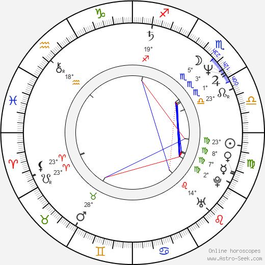 Jennifer Tilly birth chart, biography, wikipedia 2018, 2019