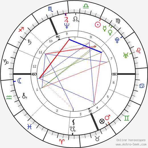 Джоан Джетт Joan Jett день рождения гороскоп, Joan Jett Натальная карта онлайн
