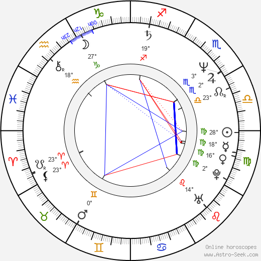 Kerstin Gähte birth chart, biography, wikipedia 2019, 2020