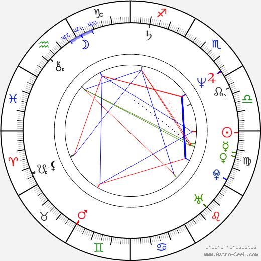 Kerstin Gähte birth chart, Kerstin Gähte astro natal horoscope, astrology