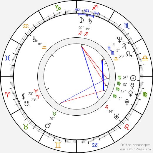 Kevin Hooks birth chart, biography, wikipedia 2018, 2019