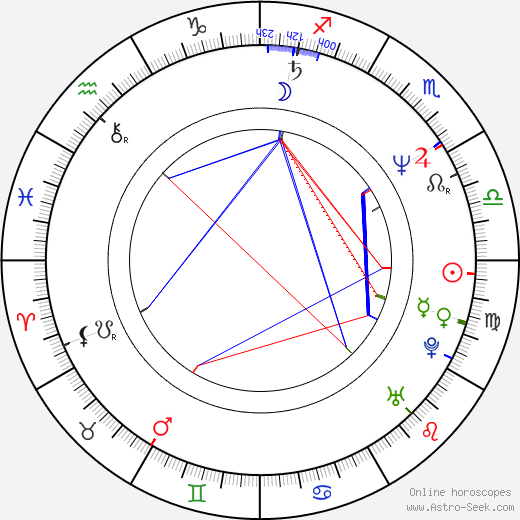 Kevin Hooks astro natal birth chart, Kevin Hooks horoscope, astrology