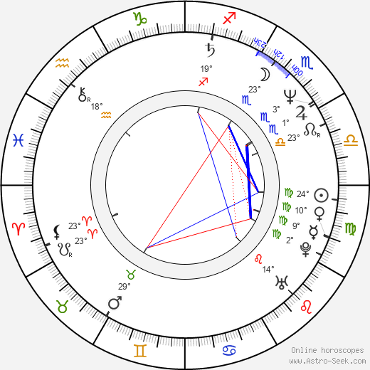 Martin Glover birth chart, biography, wikipedia 2019, 2020