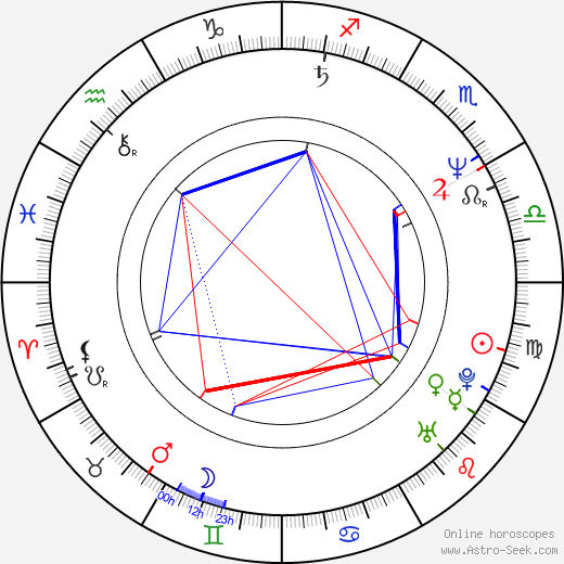 Masayuki Suzuki день рождения гороскоп, Masayuki Suzuki Натальная карта онлайн