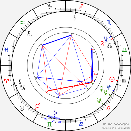 Michael Winslow astro natal birth chart, Michael Winslow horoscope, astrology