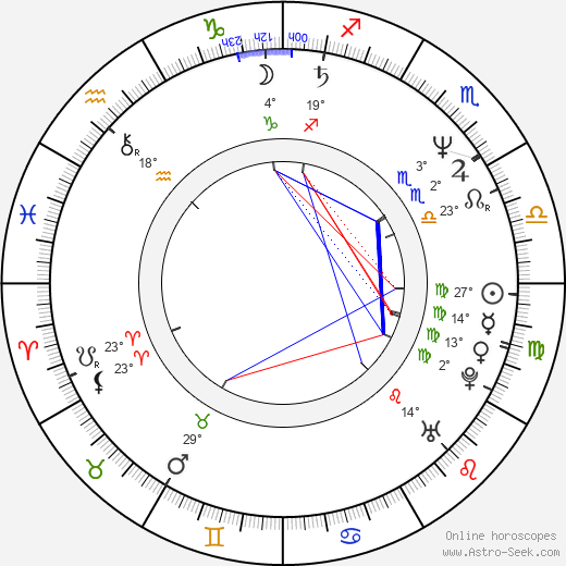 Mychael Danna birth chart, biography, wikipedia 2017, 2018