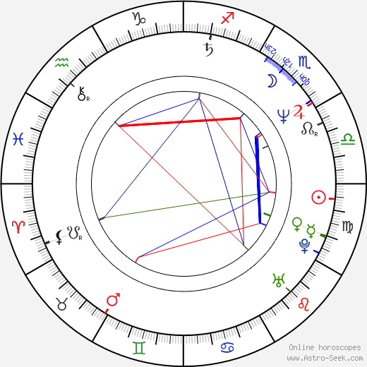 Nancho Novo tema natale, oroscopo, Nancho Novo oroscopi gratuiti, astrologia
