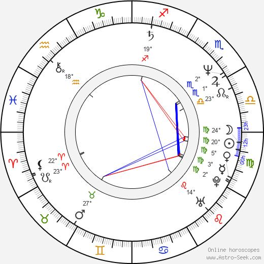 Paul Abascal birth chart, biography, wikipedia 2020, 2021