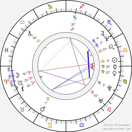 Peter Gantzler tema natale, biography, Biografia da Wikipedia 2020, 2021