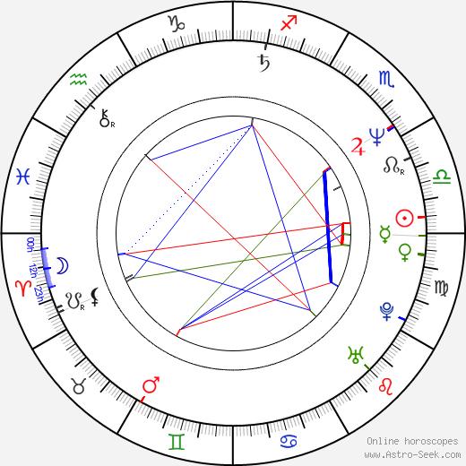 Peter Gantzler tema natale, oroscopo, Peter Gantzler oroscopi gratuiti, astrologia