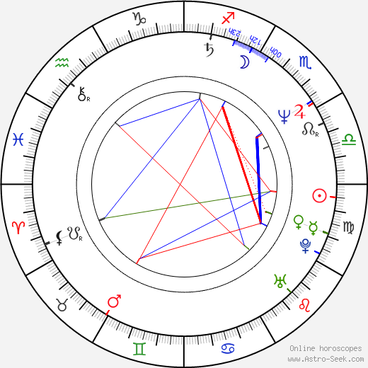 Rachid Taha birth chart, Rachid Taha astro natal horoscope, astrology