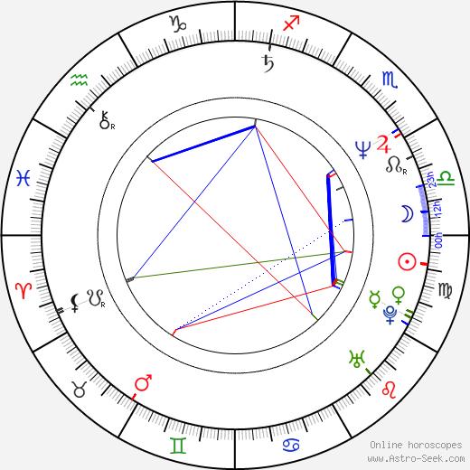 Robert McCall день рождения гороскоп, Robert McCall Натальная карта онлайн