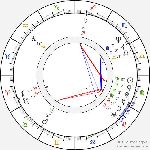 Roxann Dawson birth chart, biography, wikipedia 2019, 2020