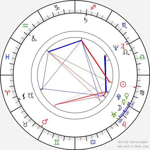 Scott Patterson birth chart, Scott Patterson astro natal horoscope, astrology