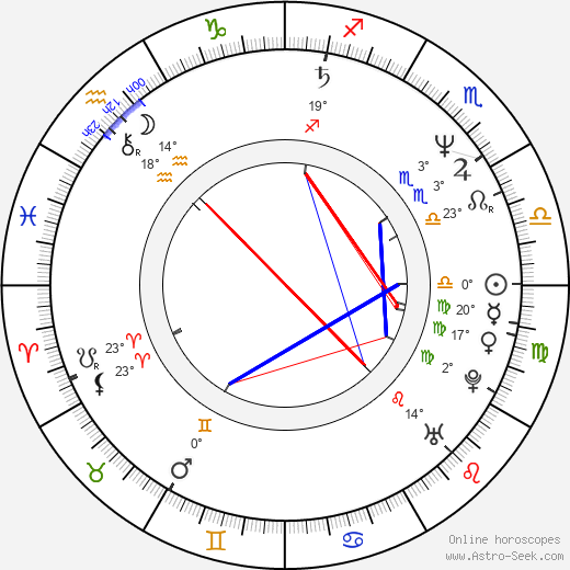 Scott Shaw birth chart, biography, wikipedia 2019, 2020