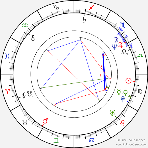 Shô Igarashi день рождения гороскоп, Shô Igarashi Натальная карта онлайн
