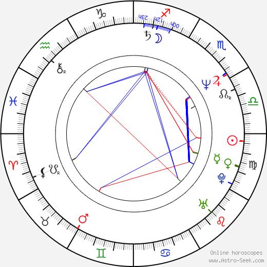 Valérie Zawadská astro natal birth chart, Valérie Zawadská horoscope, astrology