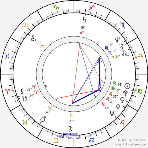 Vera Storozheva birth chart, biography, wikipedia 2020, 2021