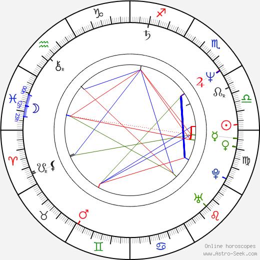 Vincenzo Mosca birth chart, Vincenzo Mosca astro natal horoscope, astrology