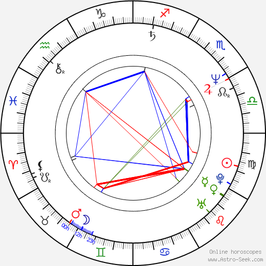 Vyacheslav Baranov tema natale, oroscopo, Vyacheslav Baranov oroscopi gratuiti, astrologia