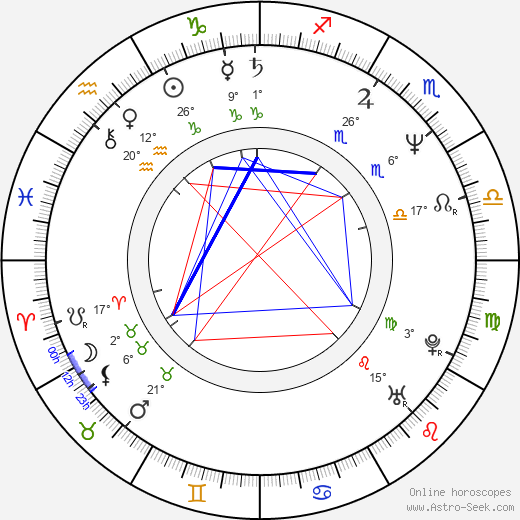 Adele Neuhauser birth chart, biography, wikipedia 2020, 2021