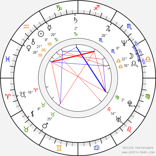 Anke Sevenich birth chart, biography, wikipedia 2020, 2021