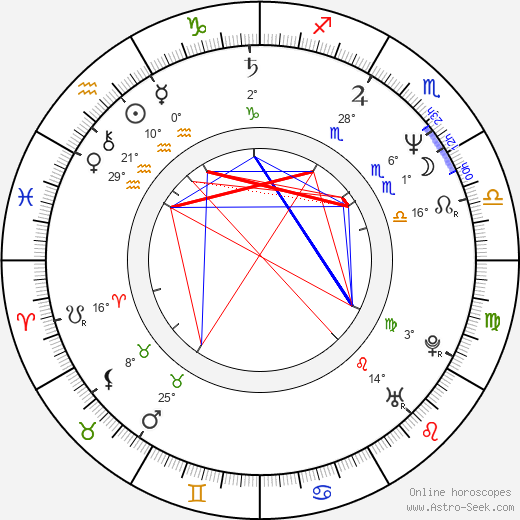 Anthony LaPaglia birth chart, biography, wikipedia 2019, 2020