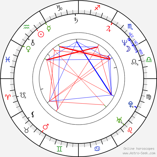 Anthony LaPaglia birth chart, Anthony LaPaglia astro natal horoscope, astrology